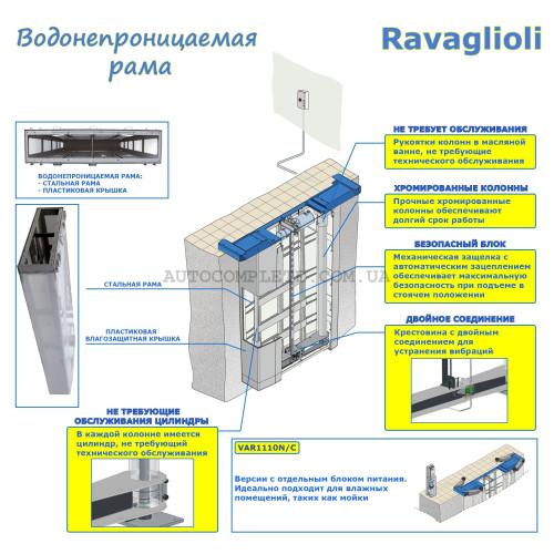 Водонепроницаемая установочная кассета в сборе SRI110NK, SRI120, SRI125, SRI120M and SRI125M